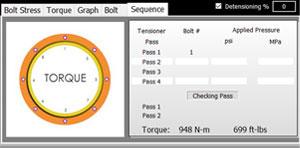 Bolt Tightening Torque Procedure | Standard Bolt Tightening Torque